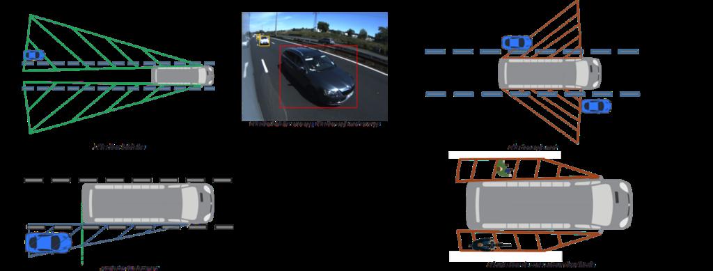 Illustration du projet Smart Vision